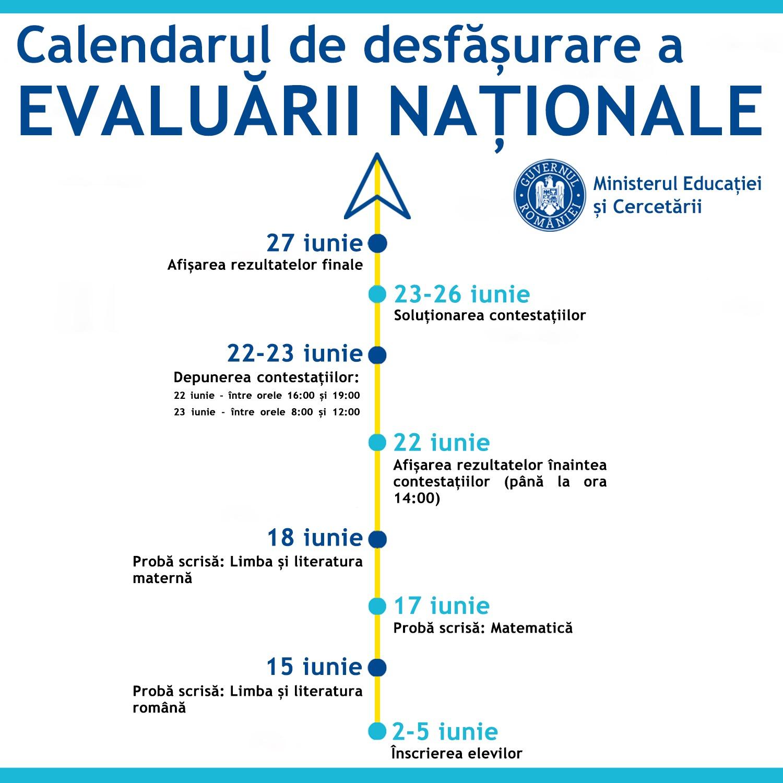 Calendarul Evaluarii Nationale 2020